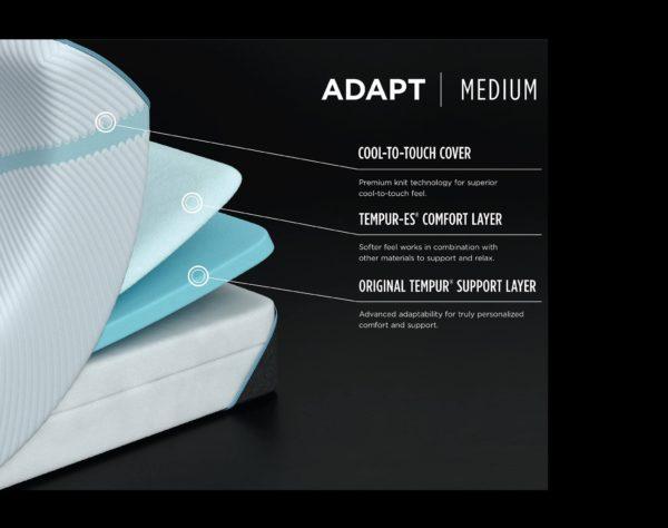 73923 Adapt Medium Layer Benefit 1
