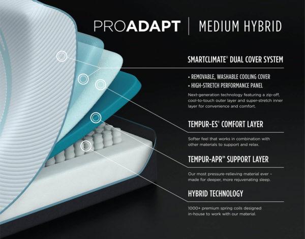 73923 ProAdapt MediumHybrid Layer Benefit 1