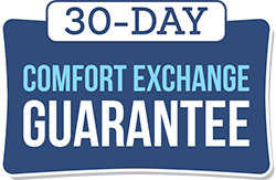 Metro Comfort Guaranteed Mattress 30-Day Guarantee